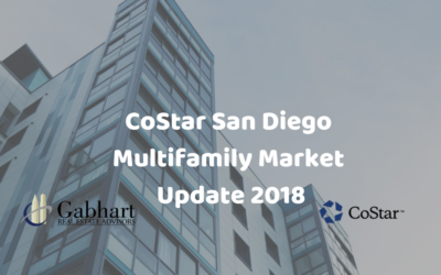 CoStar San Diego Multifamily Real Estate Market Update 2018